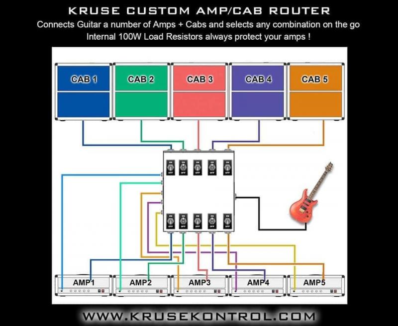 Kruse Amp Cabinet Router Switcher Unit Attenuator Inserts