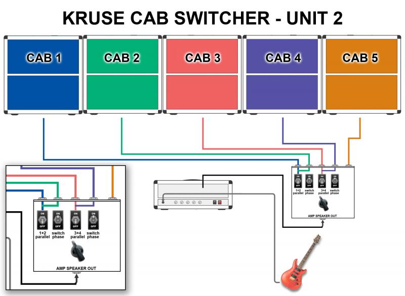 KRUSE cab AMP selector UNIT 2 diagram