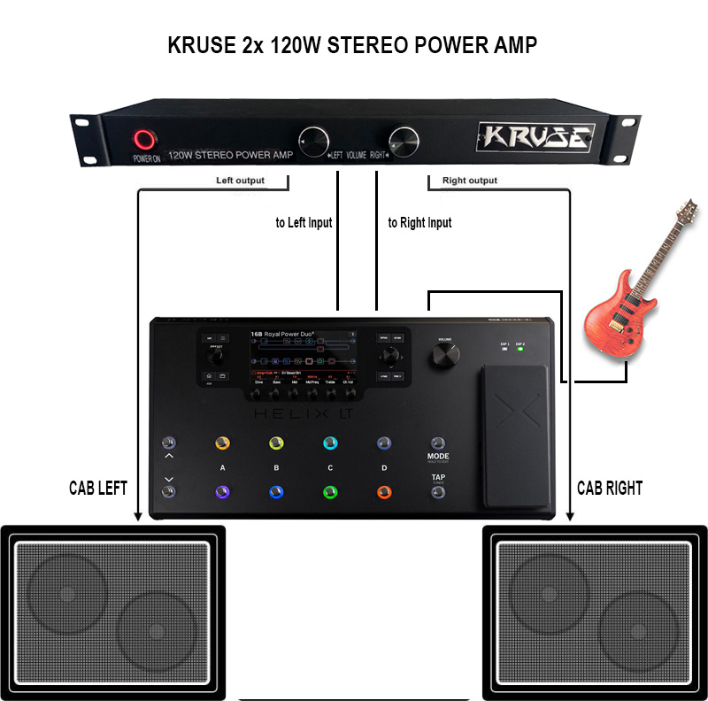 KRUSE 2 x 120W POWER AMP EFFECT DRIVER