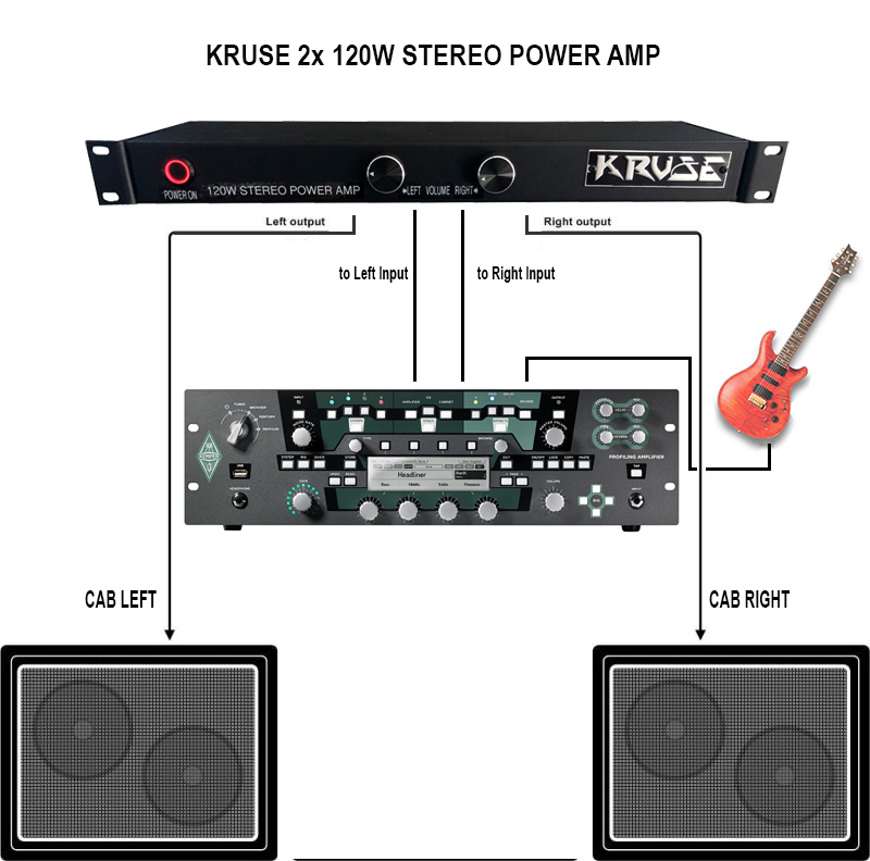 KRUSE 2 x 120W POWER AMP EFFECT DRIVER KEMPER
